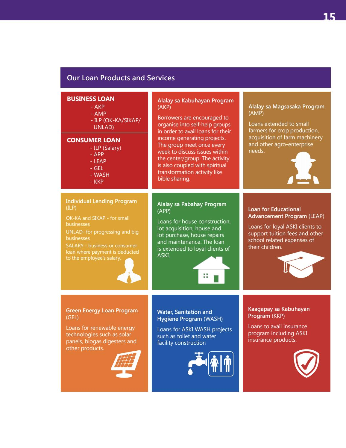 ASKI Integrated Annual and Sustainability Report 2015 by