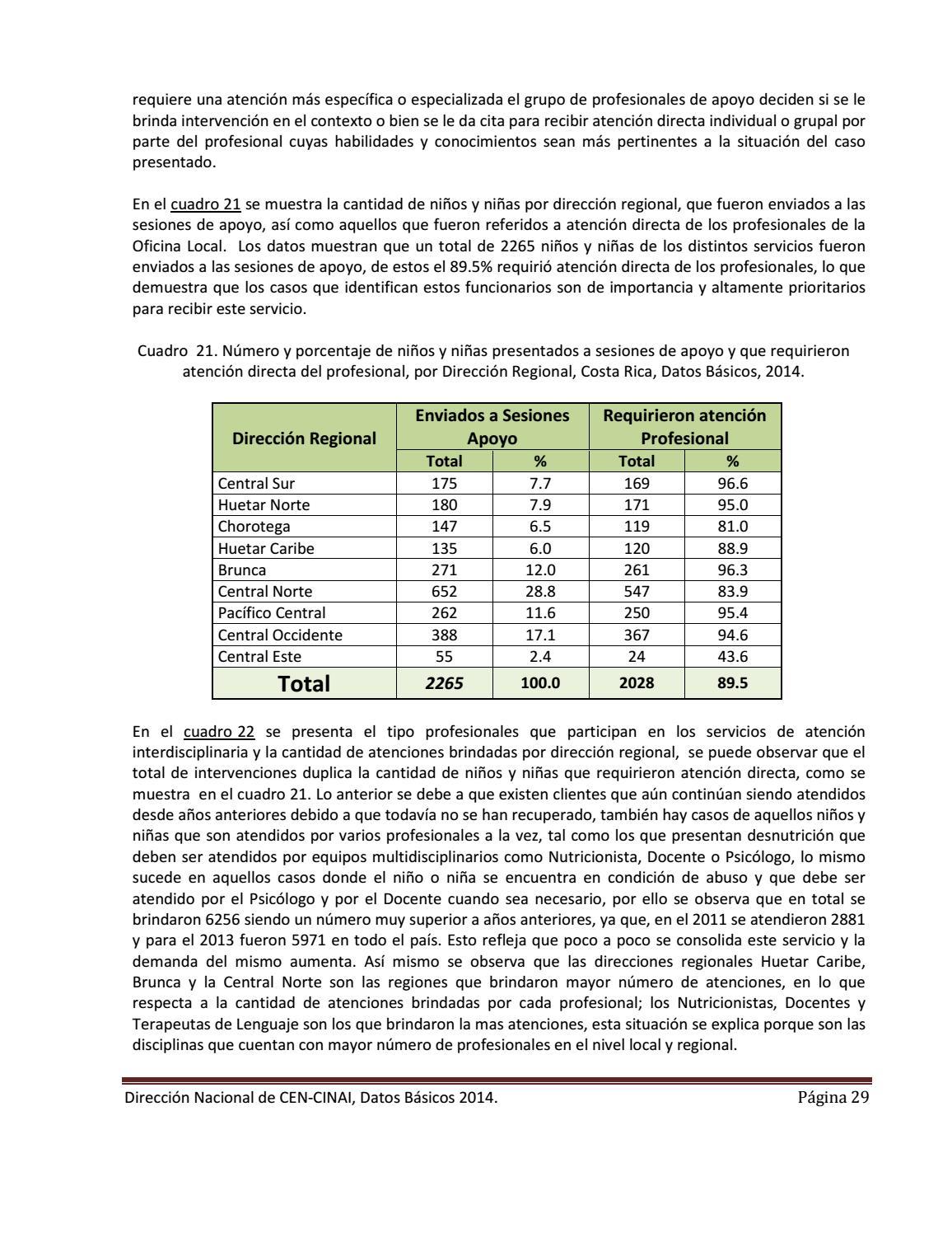 Informe Datos Básicos, 2014 by UTIC CEN-CINAI - issuu
