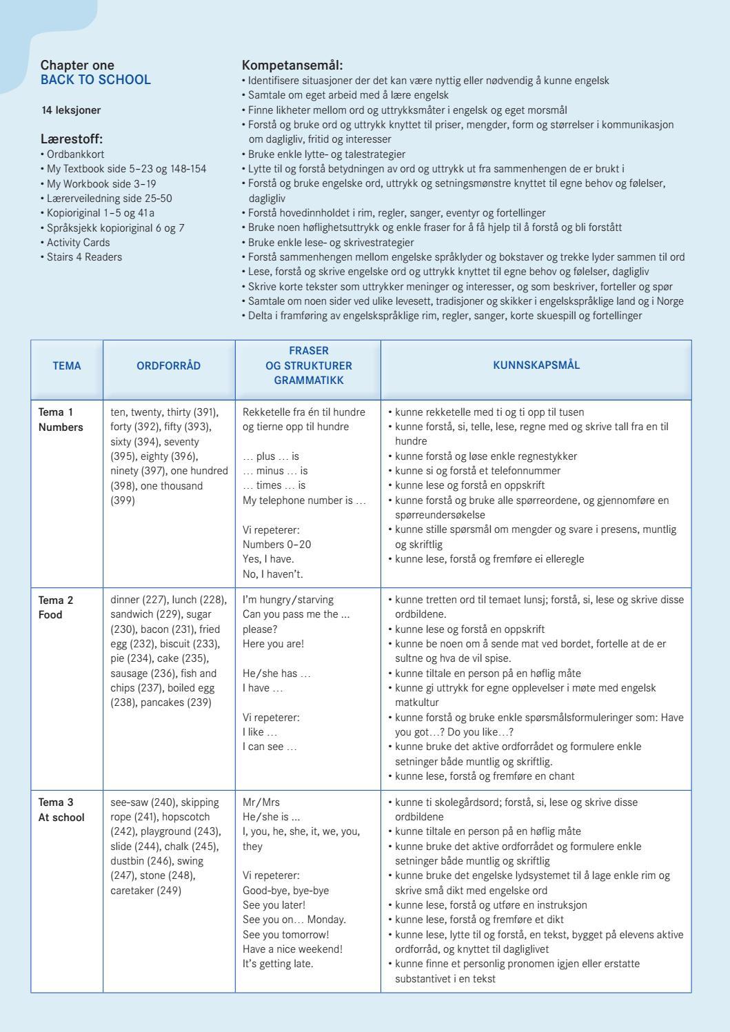 ENGELSK GRAMMATIKK REGLER PDF