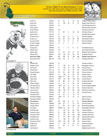 Brothers, Mark '90 and Dave Tretowicz '91 both scored over 100 career  points while wearing the Green and Gold during the late 1980s and early  1990s.