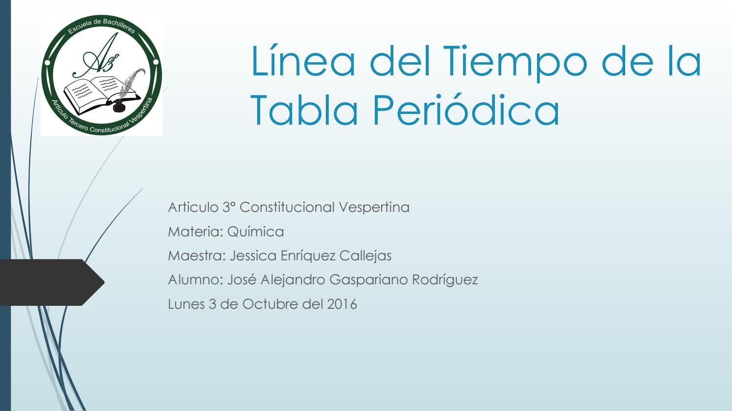 Linea del tiempo de la tabla peridica by androi01 issuu urtaz Image collections