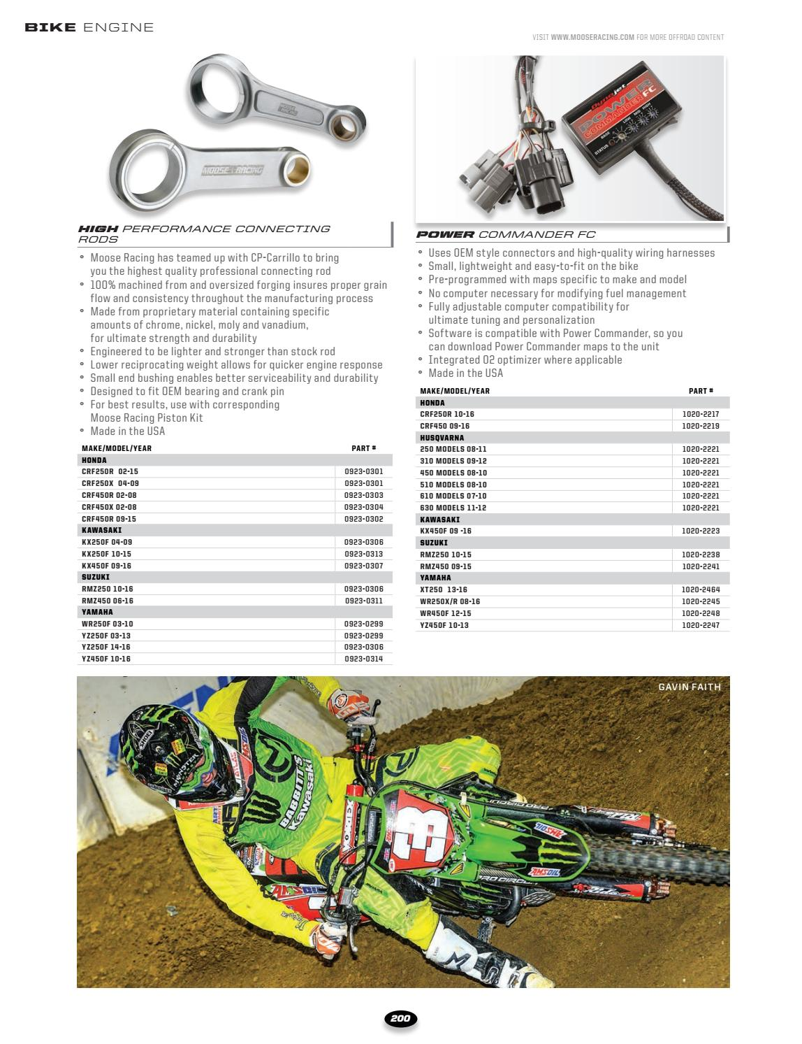 Mouse Racing Pt2 By Mp Motoshop Ycf Issuu 1068 Wiring Diagram Spal Fans