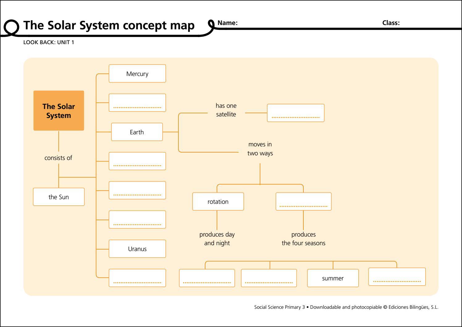 Concept Map Unit 1 By Lloyd89 Issuu
