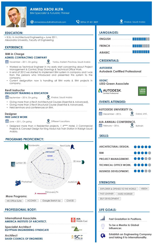cv  bim  revit specialist  design architect by ahmed abou