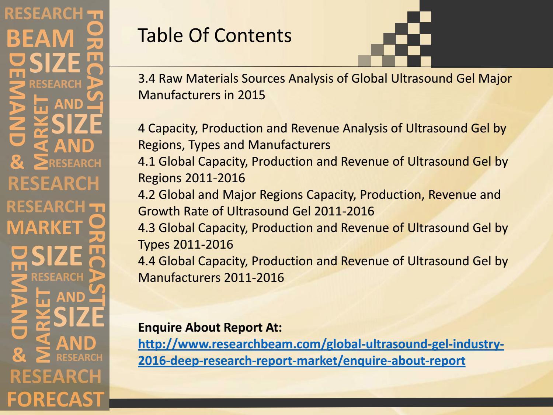 Global Ultrasound Gel Market Professional Survey Report 2016