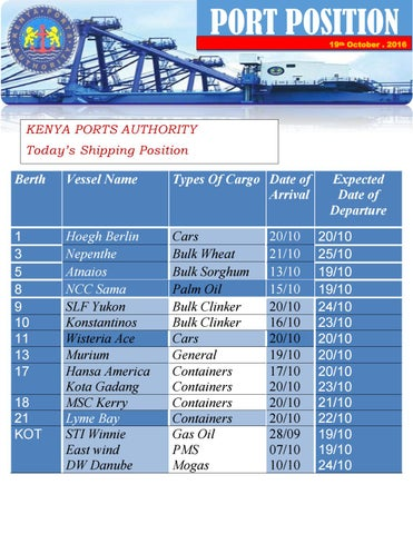 KPA | Port position 19th october 2016 by Kenya Ports