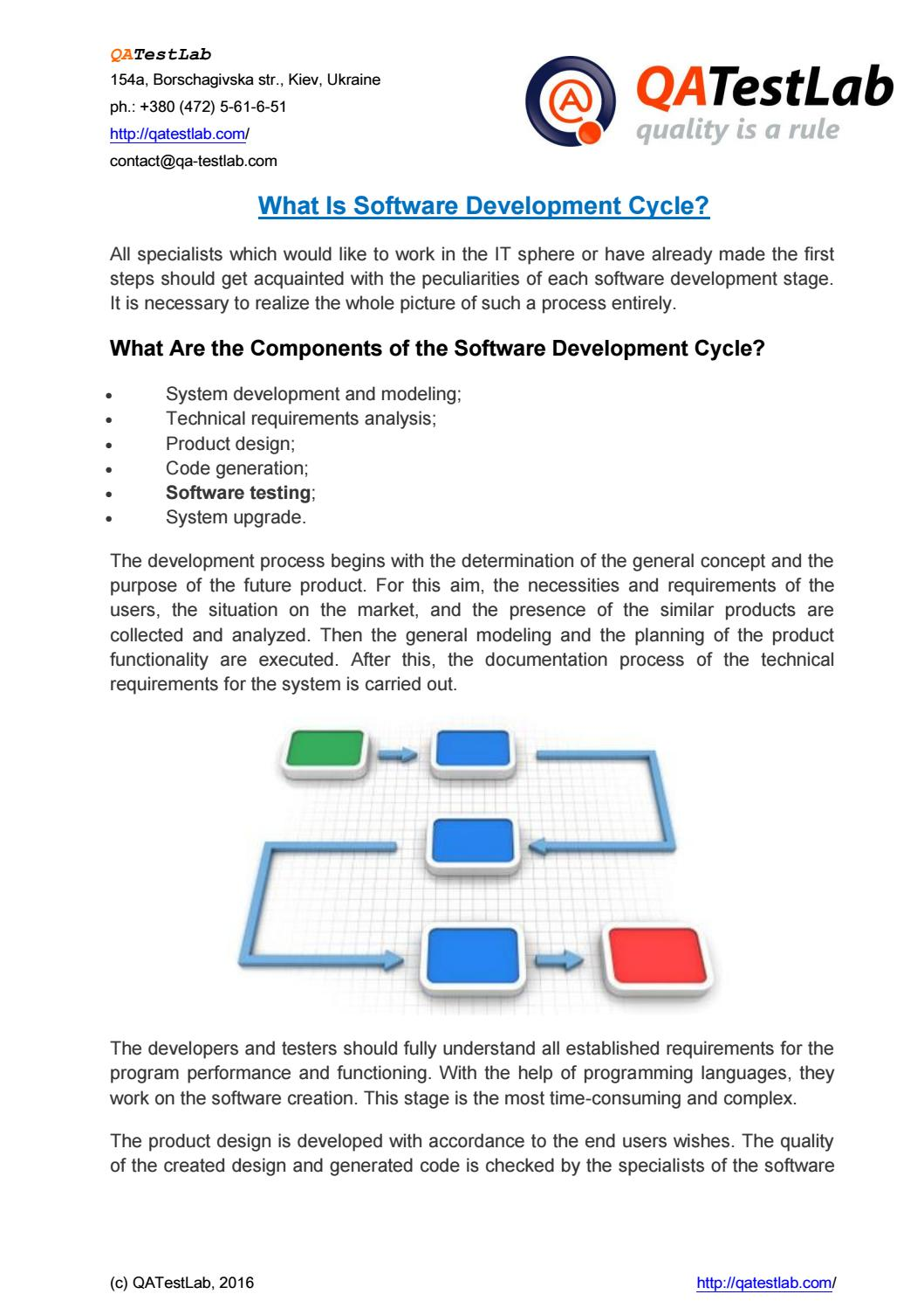 What Is Software Development Cycle By Qatestlab Issuu