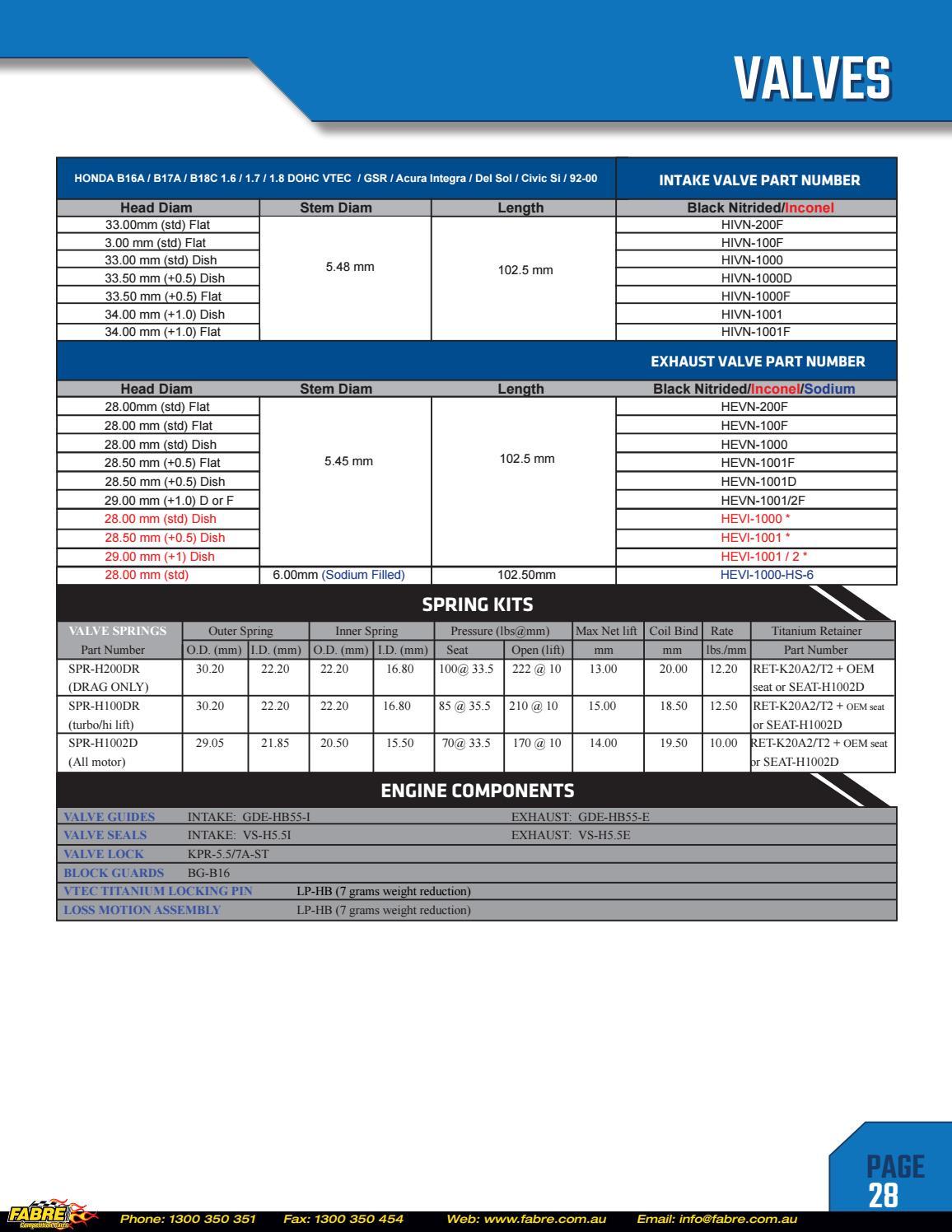 Acura B16A //B17A //B18C VTEC Supertech Black Nitrided Exhaust Valve for Honda