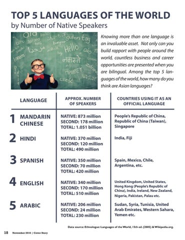 Asian Avenue Magazine November By Asian Avenue Magazine Issuu - Top 5 languages in the world