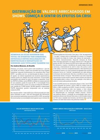 Page 25 of DISTRIBUI\u00C7\u00C3O DE VALORES ARRECADADOS EM SHOWS COME\u00C7A A SENTIR OS EFEITOS DA CRISE