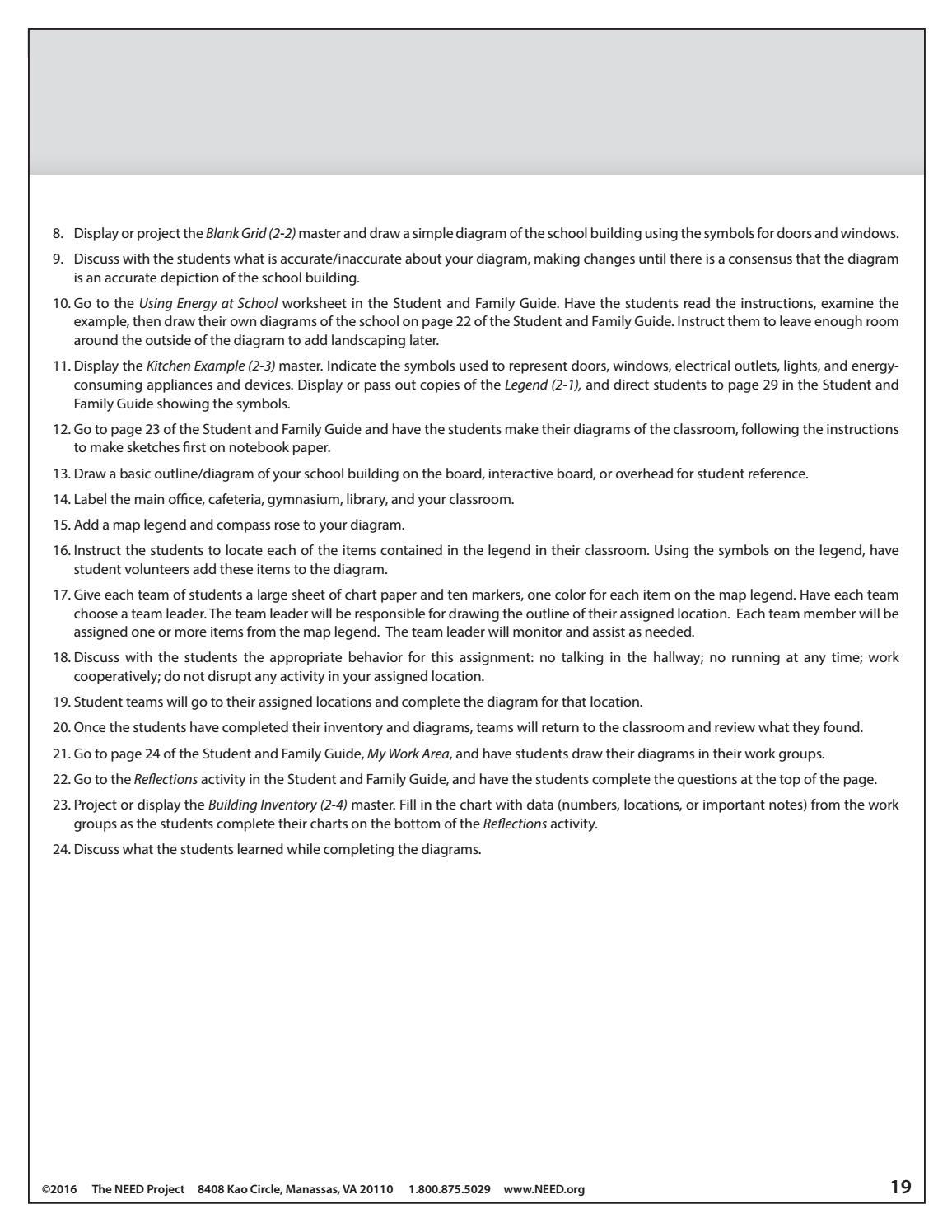 Saving energy teacher guide by need project issuu buycottarizona Choice Image
