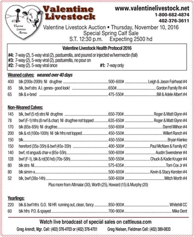 Valentine Livestock Auction Co. Market Report   11.7.2016