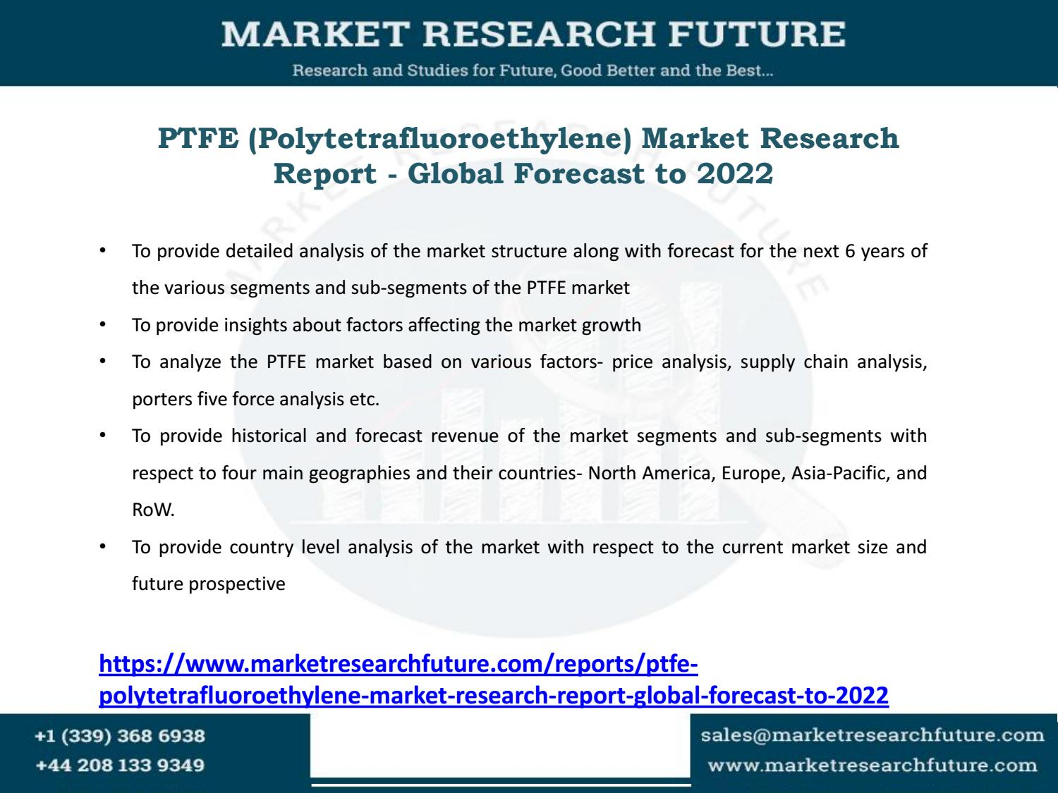 PTFE (Polytetrafluoroethylene) Market Applications,Future