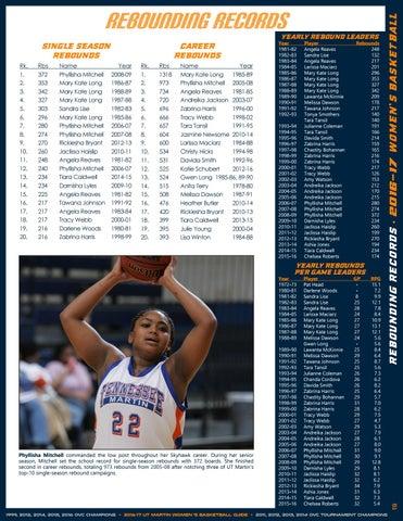 2016 17 UT Martin Women's Basketball Media Guide by UT