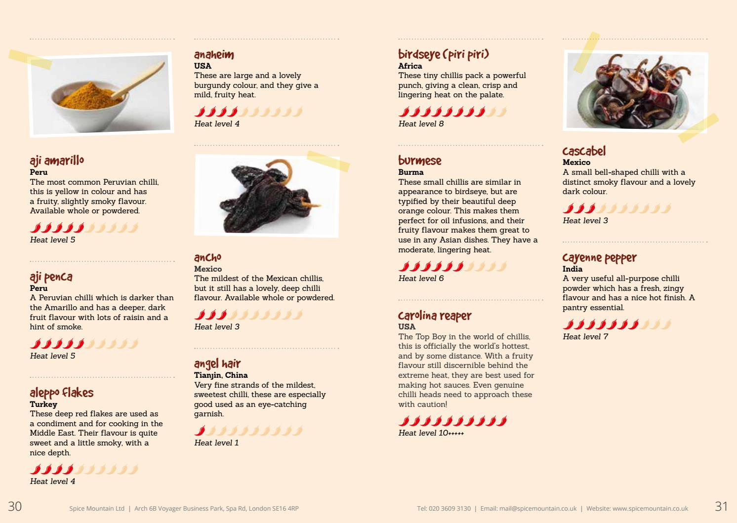 Spice Mountain Catalogue By Kasey Moore Issuu