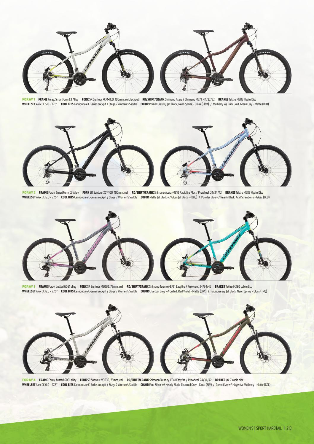 2017 Cannondale Global Catalog by Cannondale_GLOBAL - issuu