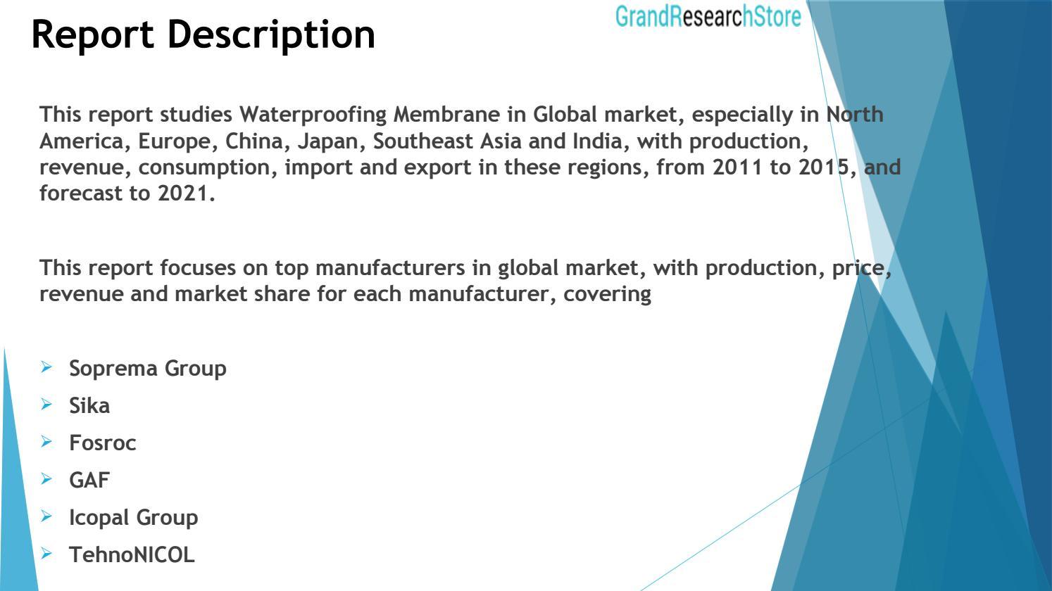 Global Waterproofing Membrane Market Professional Survey