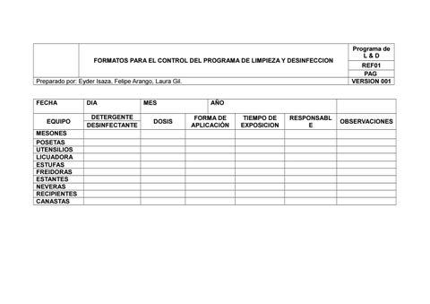 Formatos para el control del programa de limpieza y for Formatos y controles para restaurantes gratis