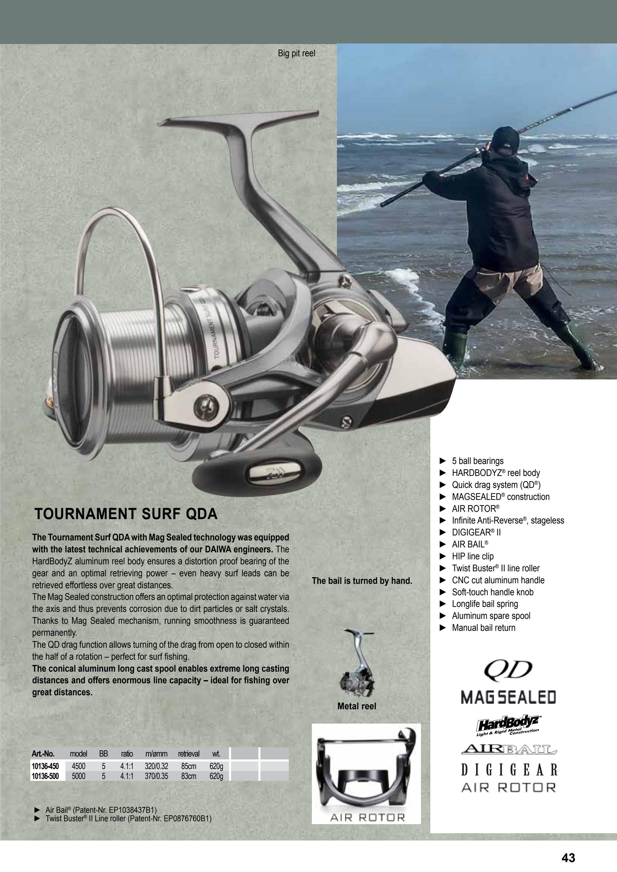 Daiwa Tournament Surf 5000QDA