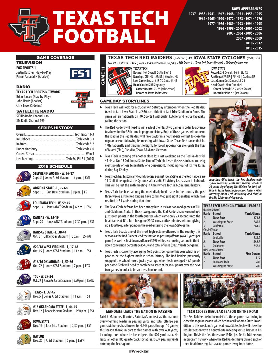900f88debf57 Game Notes  Texas Tech vs. Iowa State by Texas Tech Athletics - issuu