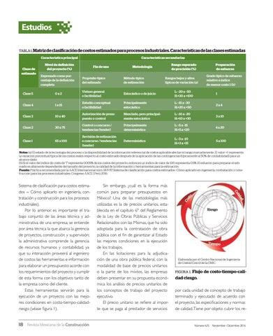 revista mexicana de la construcción rmc 625 noviembre diciembre 2016