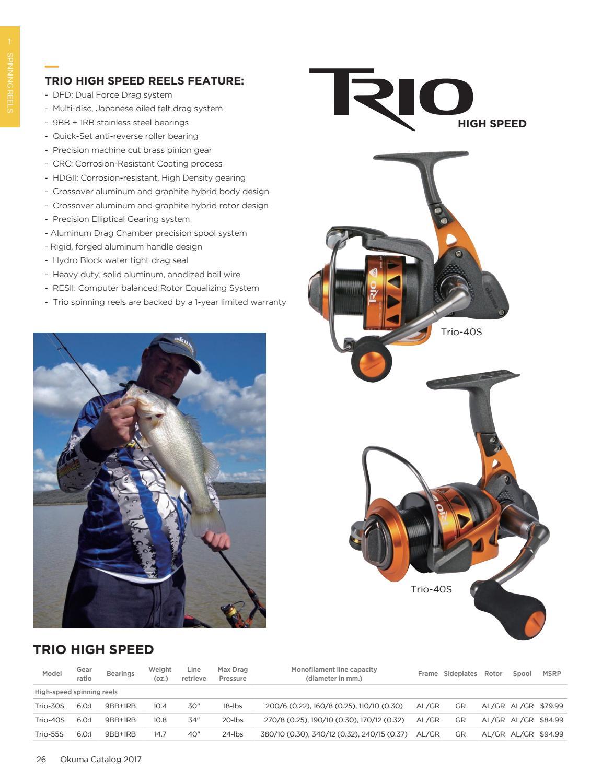 New Okuma Trio High Speed Spinning Reel 9BB 6.0:1 TRIO-40S 1RB