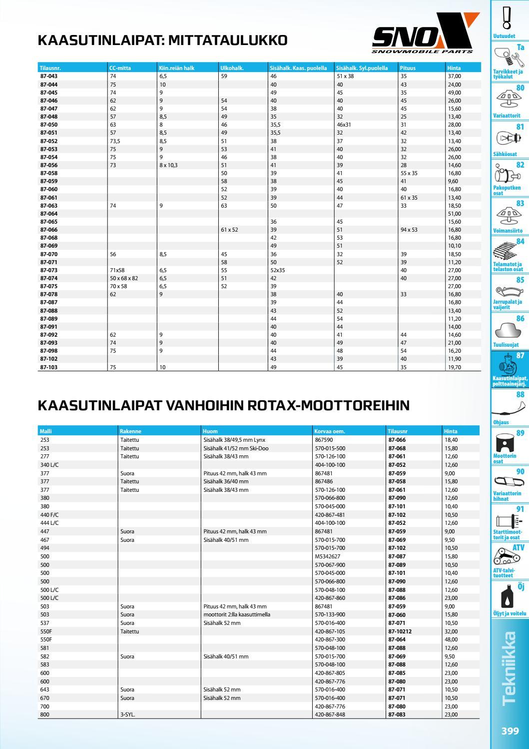 Wiseco Piston 92.00mm Arctic Cat Prowler 550 XT 2009-2013