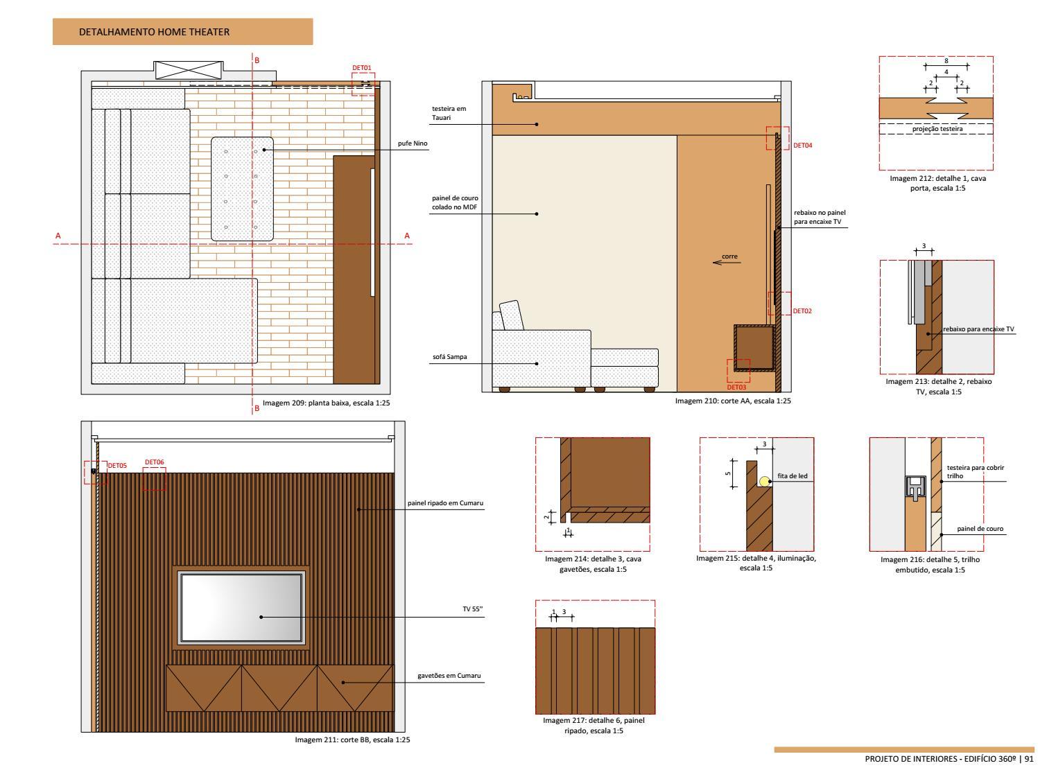Uso Da Madeira Na Arquitetura De Interiores By Senacbau
