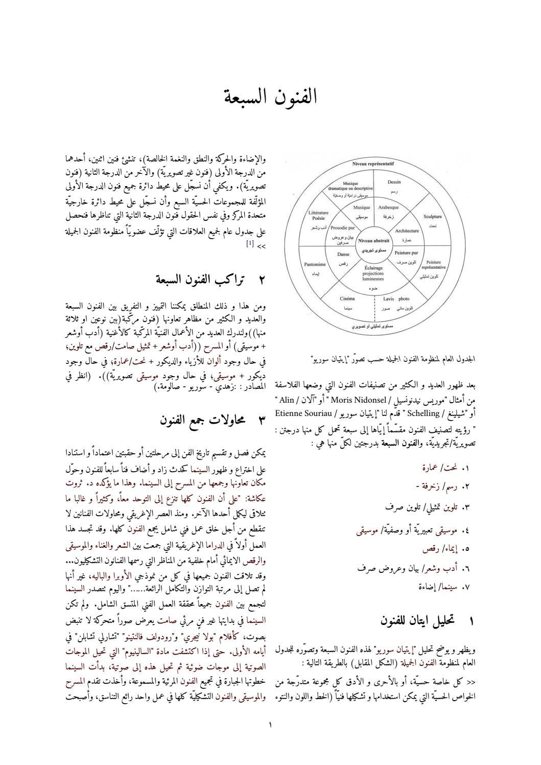 كتاب محيط الفنون pdf