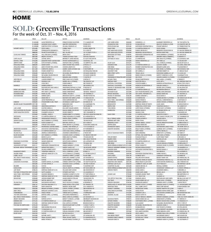 Dec  2, 2016 Greenville Journal by Community Journals - issuu