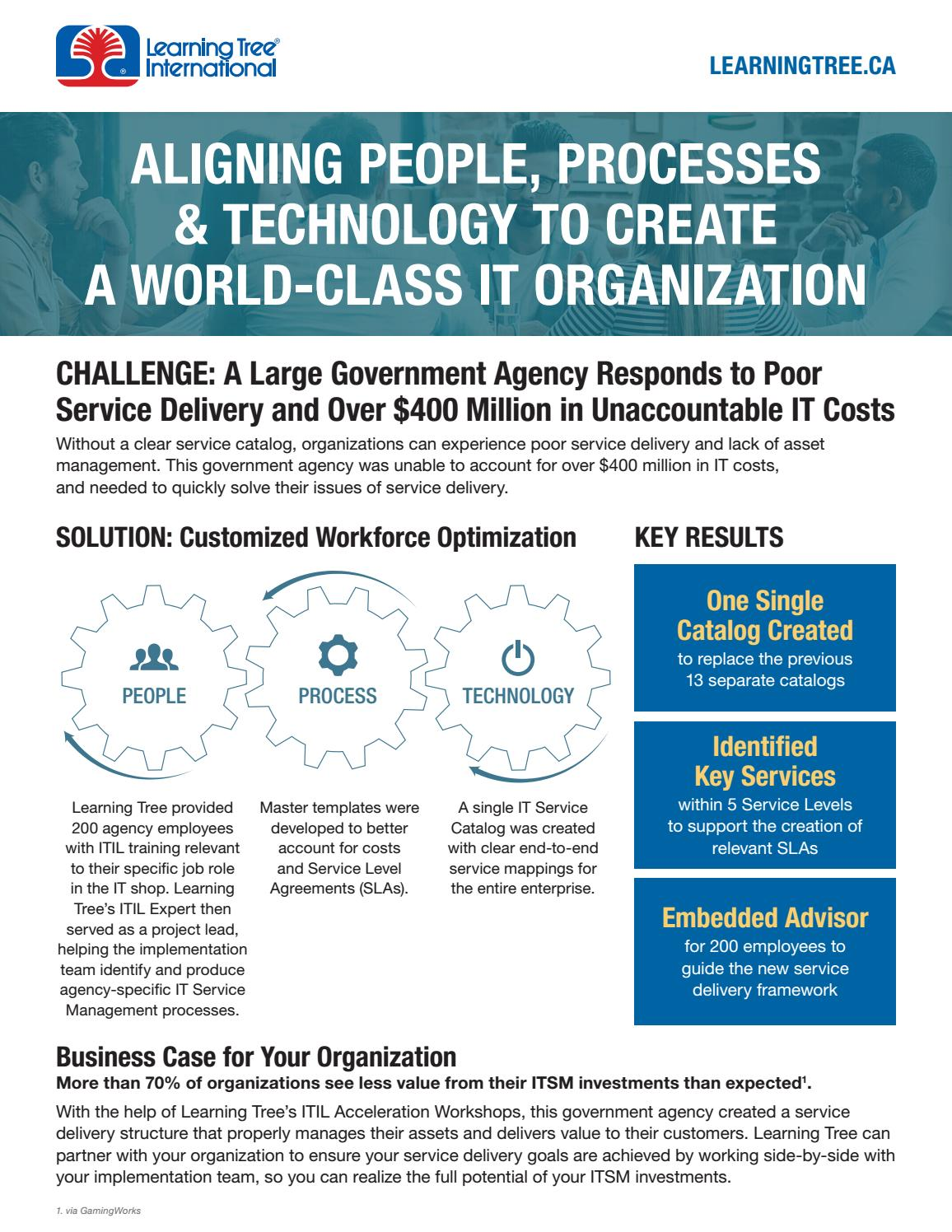 Aligning people processes technology to create a world class it aligning people processes technology to create a world class it organization ca edition by learningtree international issuu cheaphphosting Images