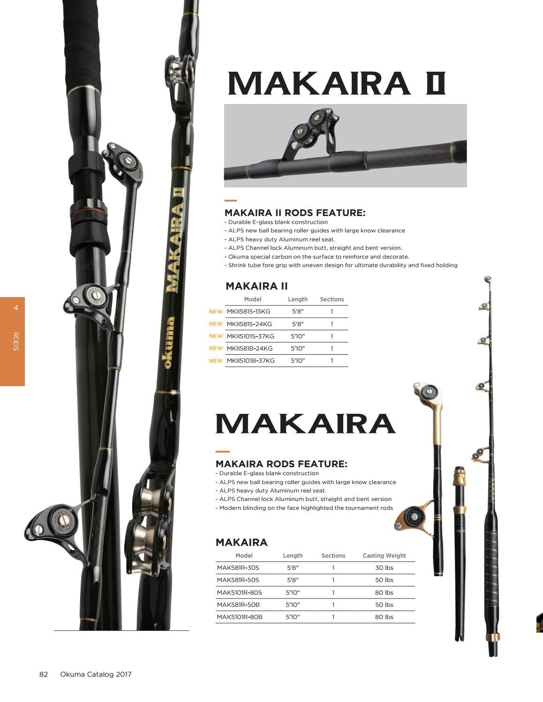 1 Okuma Part# 23090030 Bail Arm Slider Fits AV-80a AV-80aCL ...