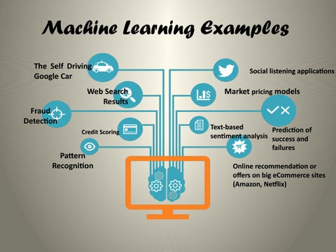 Machine Learning Examples by IT Enterprise - issuu
