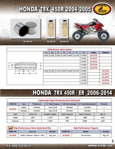 Kibblewhite Intake /& Exhaust Valves Kit Honda TRX450R 2004-2005