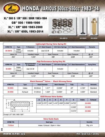 "KPMI Standard Exhaust Valve 31.00mm 1.220/"" Black Diamond 30-3004"