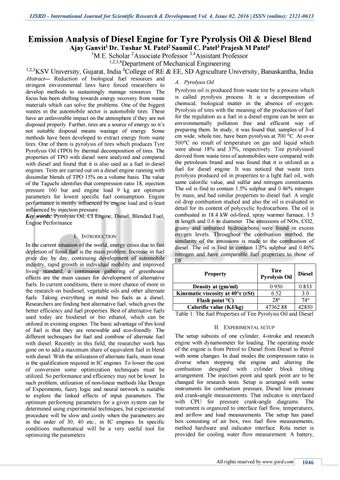 Emission Analysis of Diesel Engine for Tyre Pyrolysis Oil