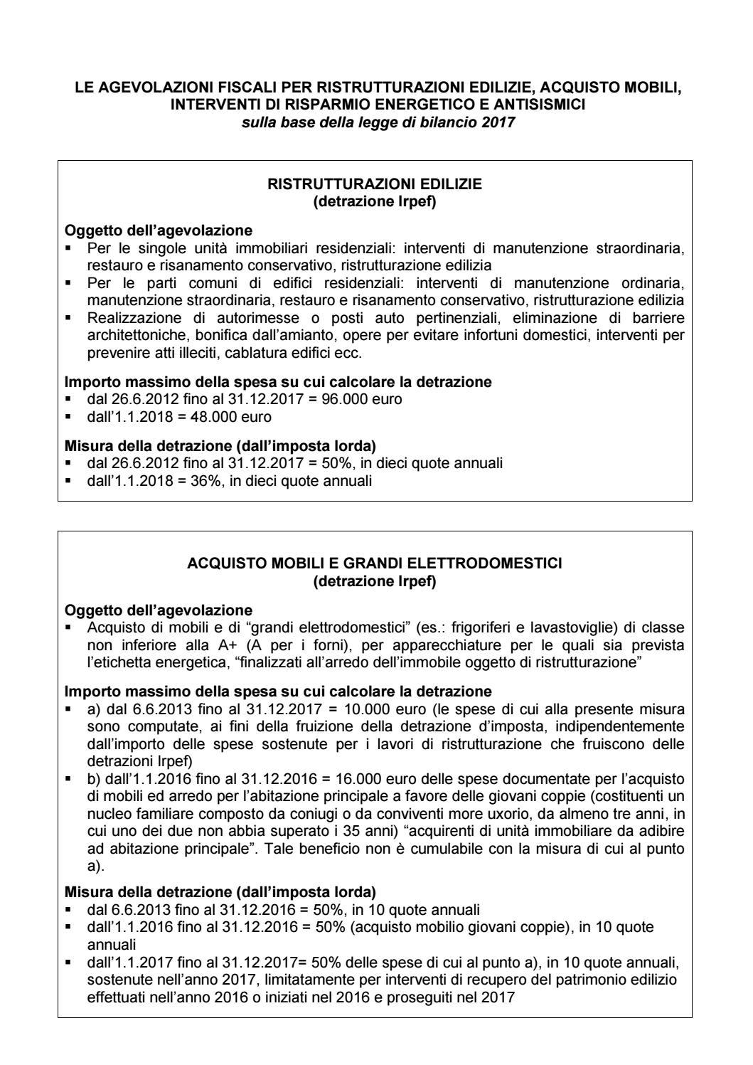 Detrazione per acquisto mobili bonus mobili entrate per for Acquisto mobili finanziamento tasso zero