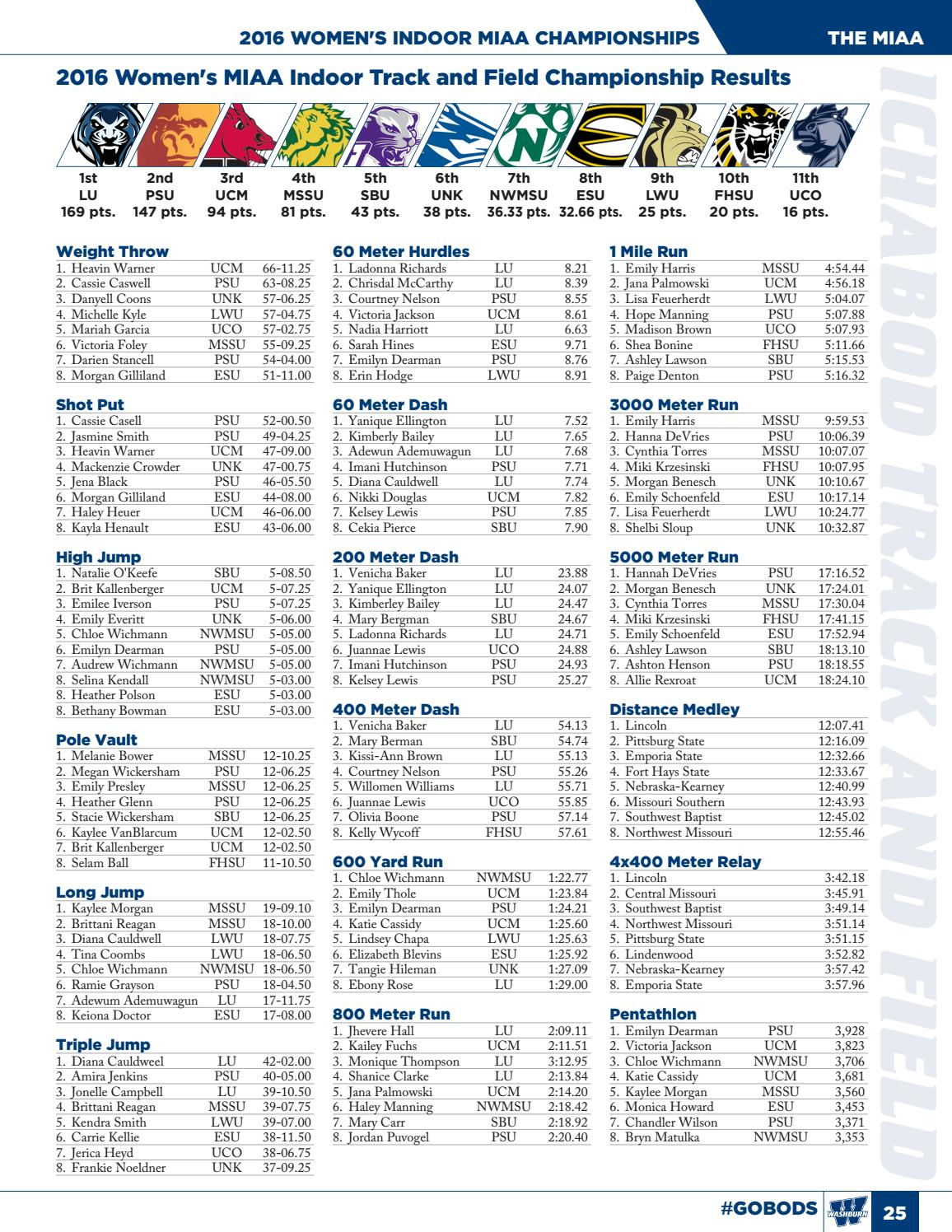 9df765626 2016-17 Washburn Ichabod track and field media guide by Washburn ...