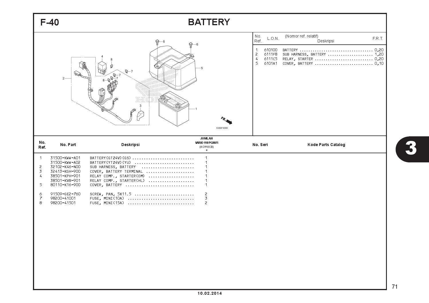 Kode Terminal Relay Channel Module Summerfuel Robotics Vario 110 Led Fi By Heru Cahyo Purnomo Issuu