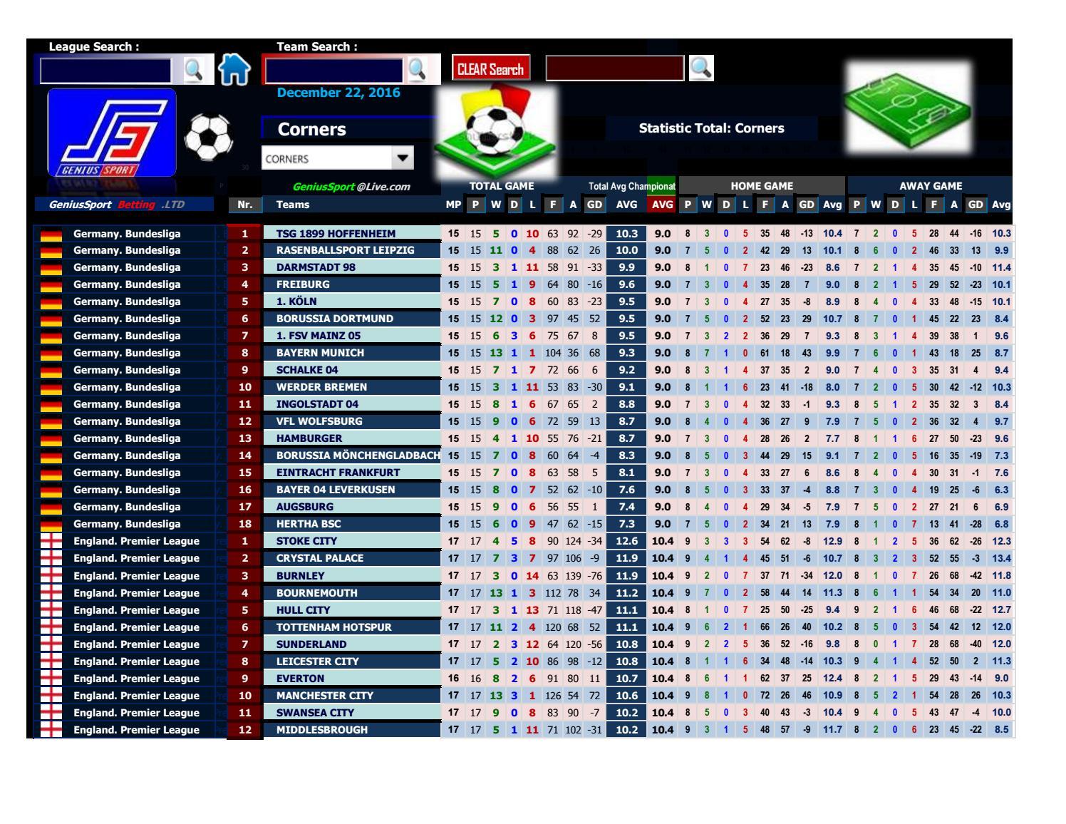 Effodeildin betting on sports bet big on marijuana