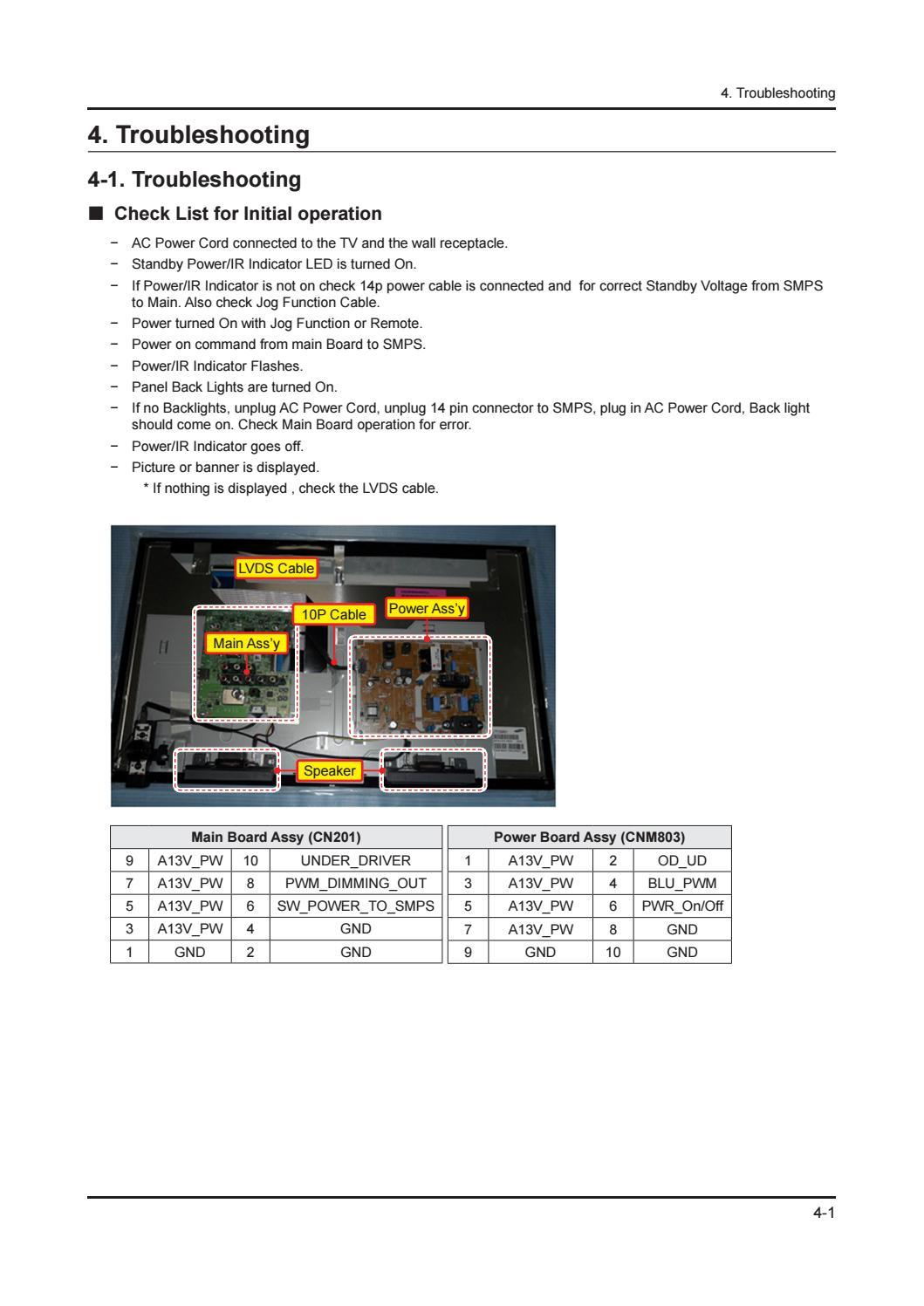 Fine Smps Output Voltage By Colour Ideas - Electrical System Block ...