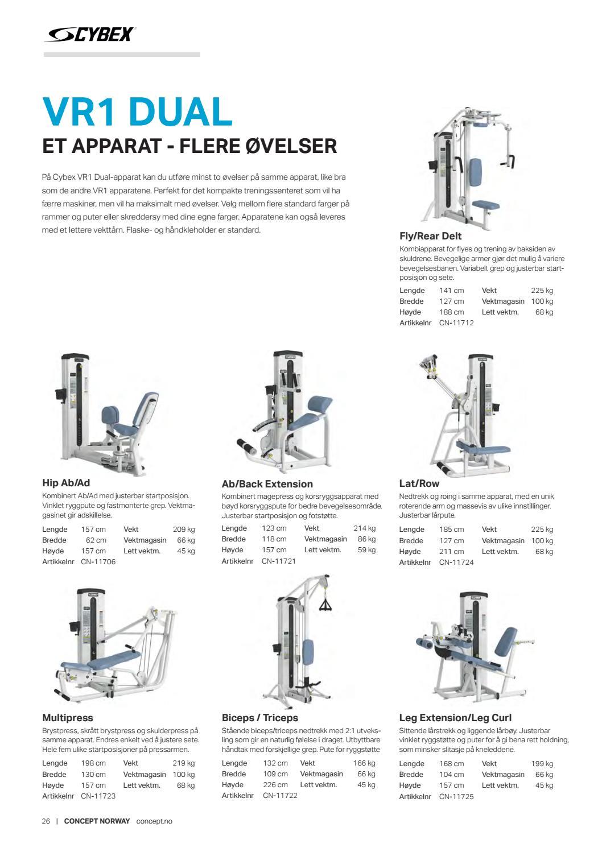 8efcd7f2 Concept Norway Produktkatalog 2017 by Concept Träningsredskap AB Sverige -  issuu
