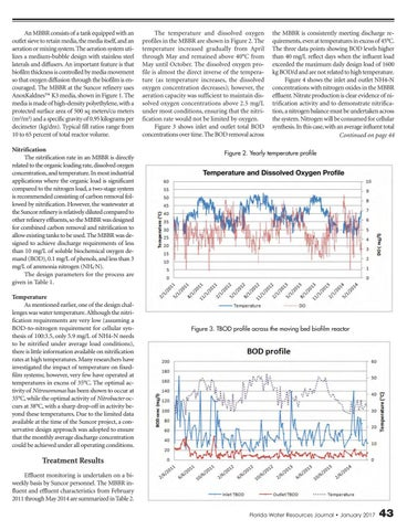 Florida Water Resources Journal - January 2017 by Florida
