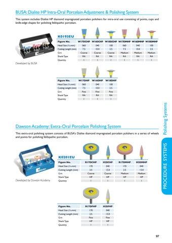 BUSA Dental Catalog By Brasseler USA