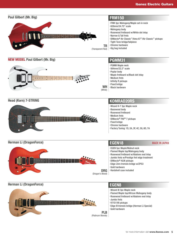 Wunderbar Ibanez Gitarren Pickups Bilder - Elektrische Schaltplan ...
