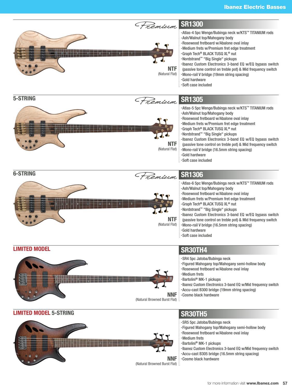 Ibanez Bass Wiring Diagram 1986 Smart Diagrams Rg7321 Colorful Guitar Pickups Festooning Controls On An Grg Series