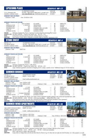 Auburn Opelika Apartment Guide By Jim Andrews Issuu