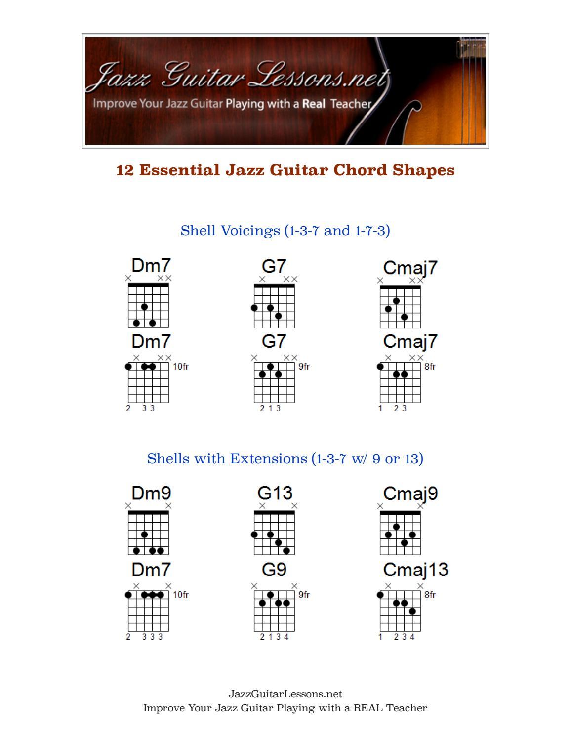 12 Essential Jazz Guitar Chord Shapes Pdf By Raffaele Menichetti