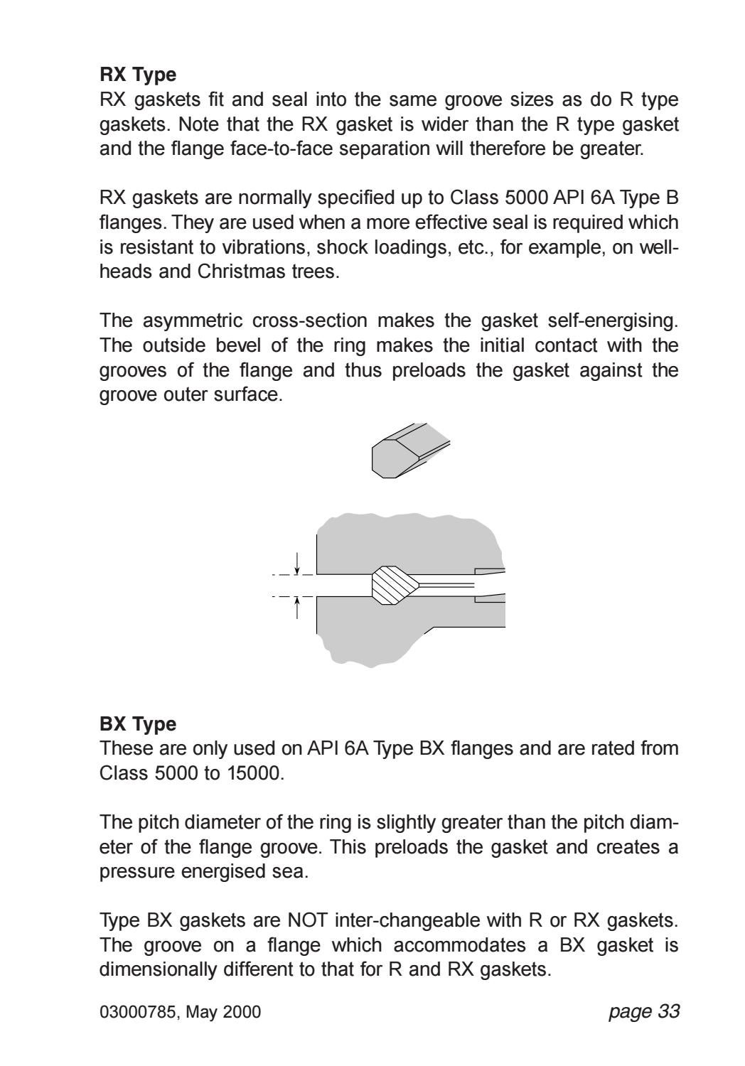 Piping joint handbook flanges gaskets bolts by S Dharmaraj