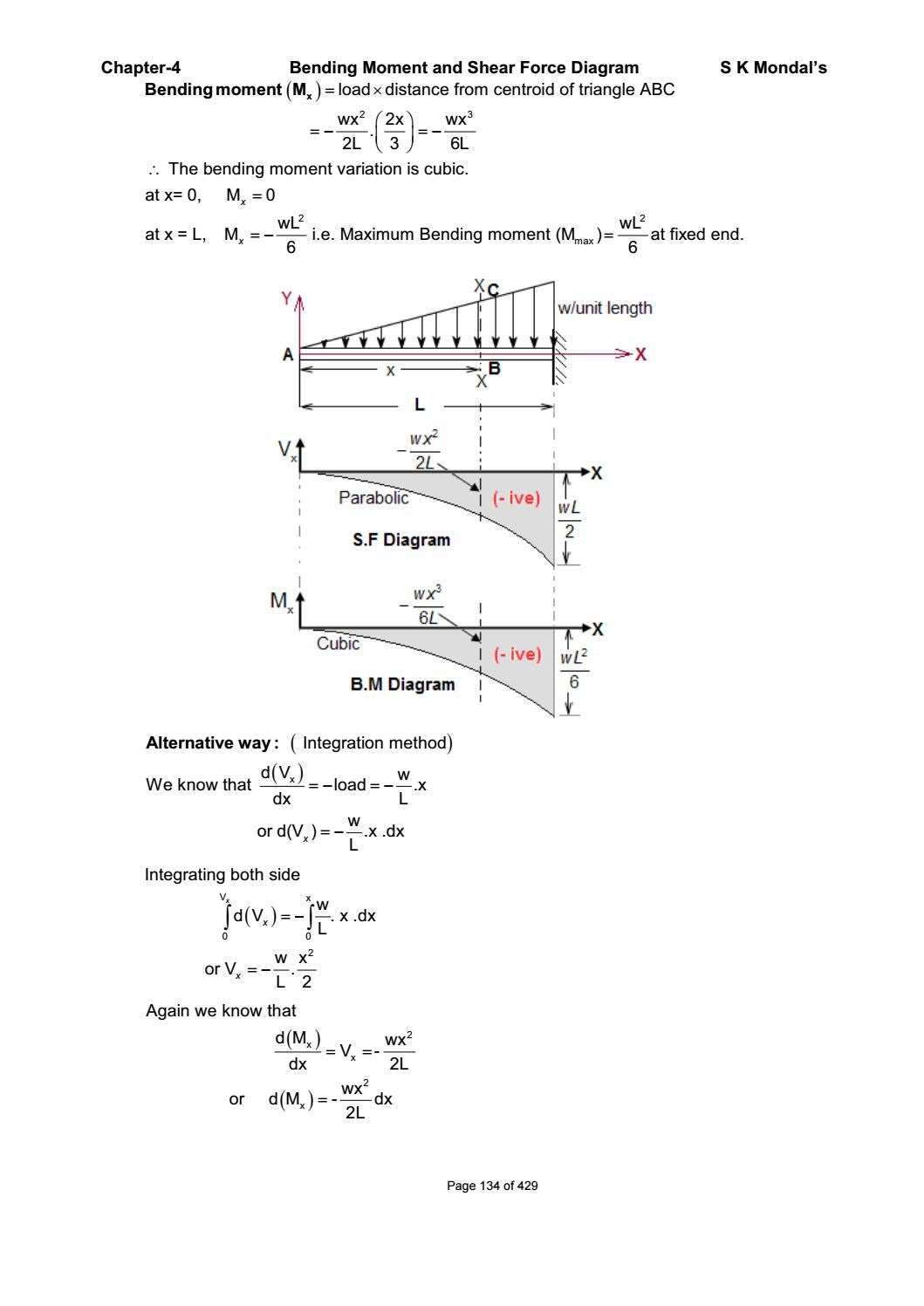 Strength Of Materials By S K Mondal Pdf Sdharmaraj Issuu Bending Moments And Shear Force Diagram